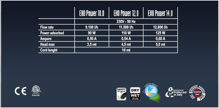 Технические характеристики насосов sicce ekopower