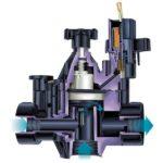 Важность использования профессионального оборудование для полива